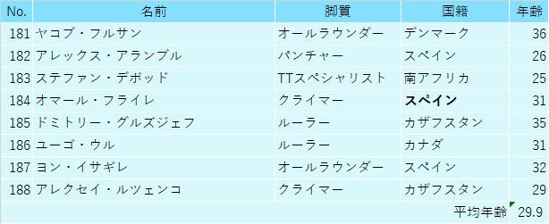 f:id:SuzuTamaki:20210626173052p:plain