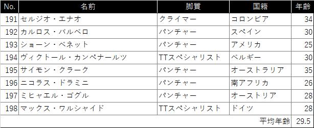 f:id:SuzuTamaki:20210626173206p:plain