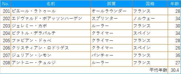 f:id:SuzuTamaki:20210626173248p:plain