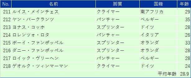 f:id:SuzuTamaki:20210626173355p:plain