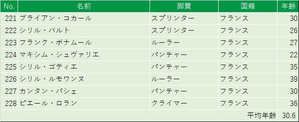 f:id:SuzuTamaki:20210626173437p:plain