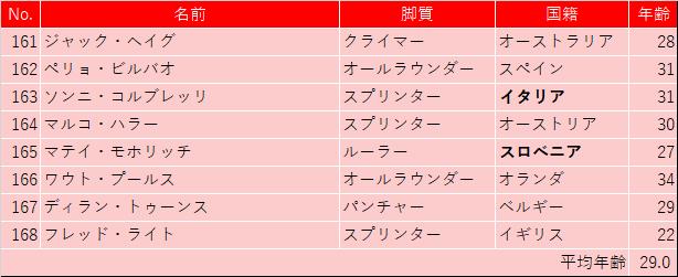f:id:SuzuTamaki:20210626182432p:plain