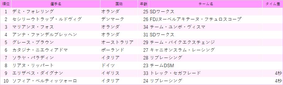 f:id:SuzuTamaki:20210703125453p:plain
