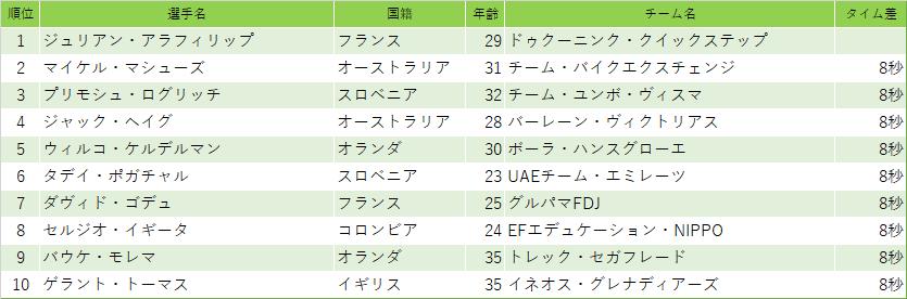 f:id:SuzuTamaki:20210703201221p:plain