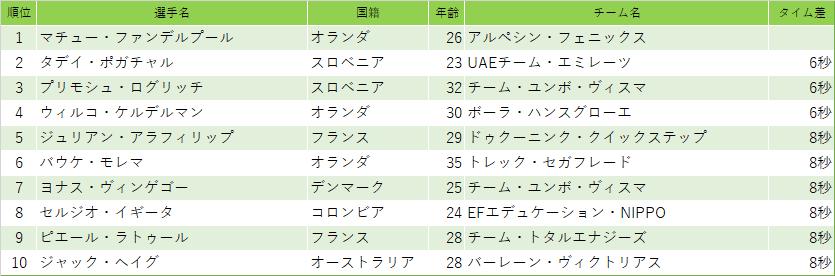 f:id:SuzuTamaki:20210704150040p:plain