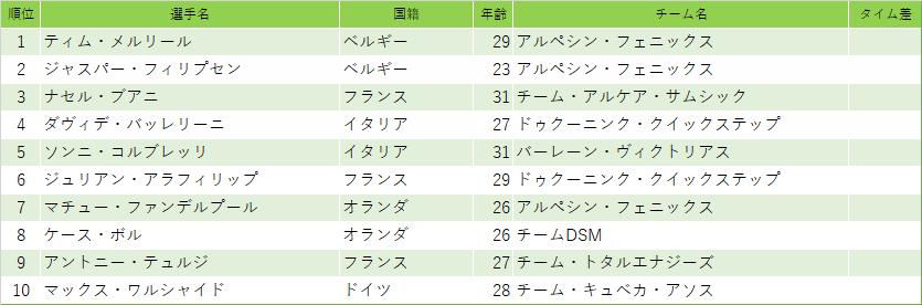 f:id:SuzuTamaki:20210704150837p:plain