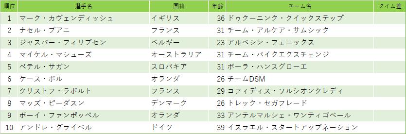 f:id:SuzuTamaki:20210704195455p:plain