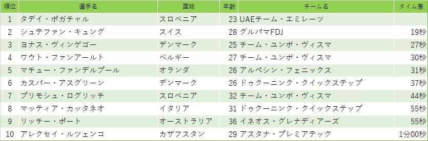 f:id:SuzuTamaki:20210704223237p:plain