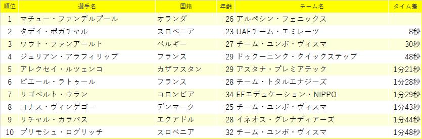 f:id:SuzuTamaki:20210704223852p:plain