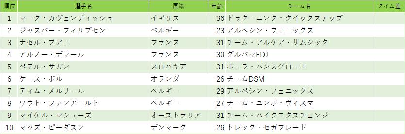 f:id:SuzuTamaki:20210704233211p:plain