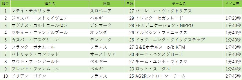 f:id:SuzuTamaki:20210705000901p:plain