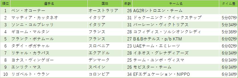 f:id:SuzuTamaki:20210705224145p:plain