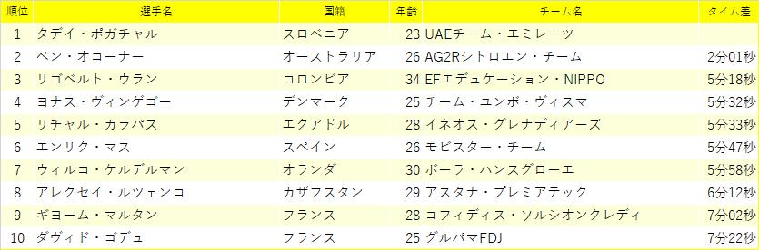 f:id:SuzuTamaki:20210710110954p:plain