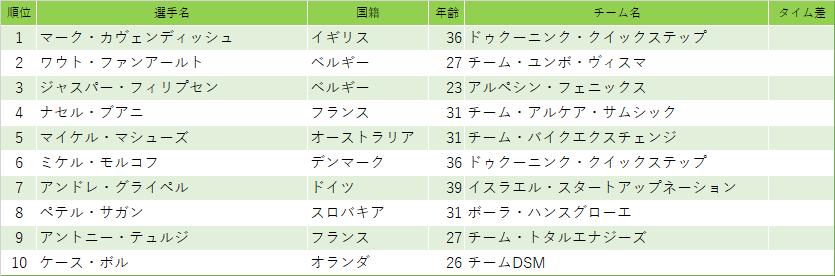 f:id:SuzuTamaki:20210711111638p:plain