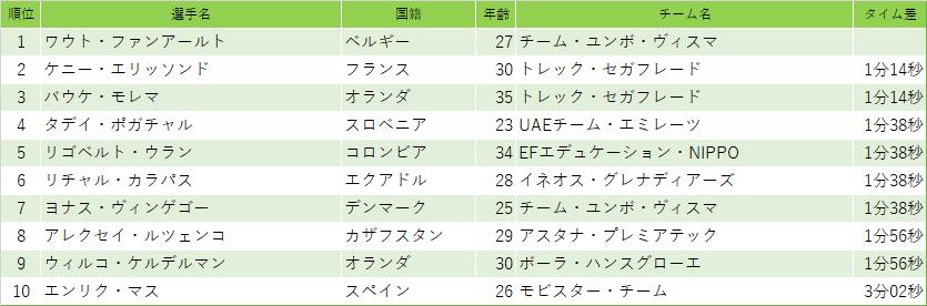 f:id:SuzuTamaki:20210711164640p:plain