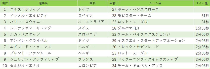 f:id:SuzuTamaki:20210711170645p:plain