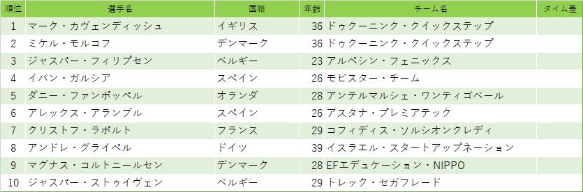 f:id:SuzuTamaki:20210711171720p:plain