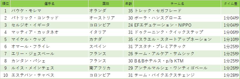 f:id:SuzuTamaki:20210711172631p:plain