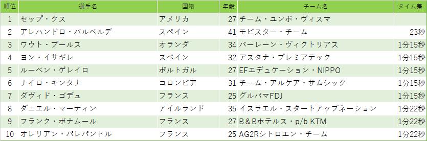 f:id:SuzuTamaki:20210712234747p:plain