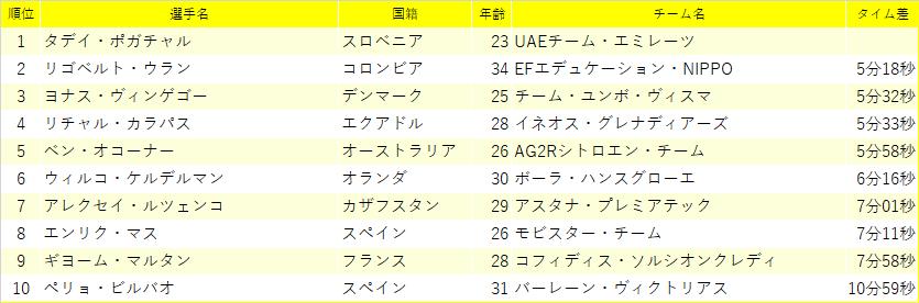 f:id:SuzuTamaki:20210712235712p:plain