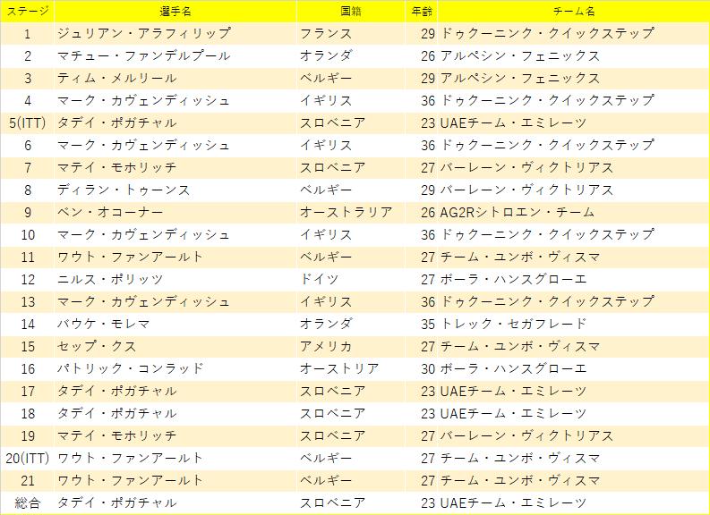 f:id:SuzuTamaki:20210725102730p:plain
