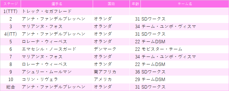 f:id:SuzuTamaki:20210725103242p:plain