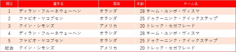 f:id:SuzuTamaki:20210725103345p:plain