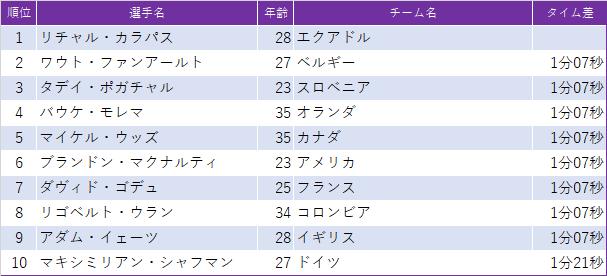 f:id:SuzuTamaki:20210725105823p:plain