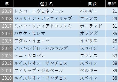 f:id:SuzuTamaki:20210725112930p:plain