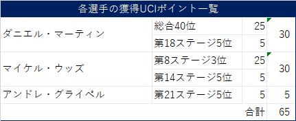 f:id:SuzuTamaki:20210727010212p:plain