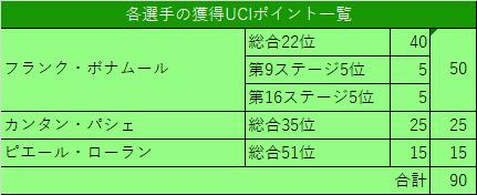f:id:SuzuTamaki:20210727010407p:plain