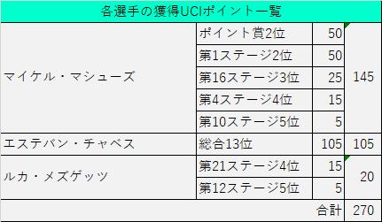 f:id:SuzuTamaki:20210727011438p:plain