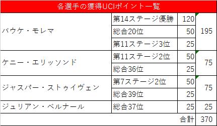 f:id:SuzuTamaki:20210727012210p:plain