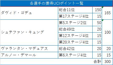 f:id:SuzuTamaki:20210728232657p:plain