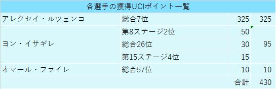 f:id:SuzuTamaki:20210729003328p:plain