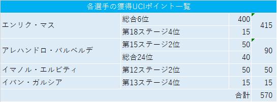 f:id:SuzuTamaki:20210729003533p:plain