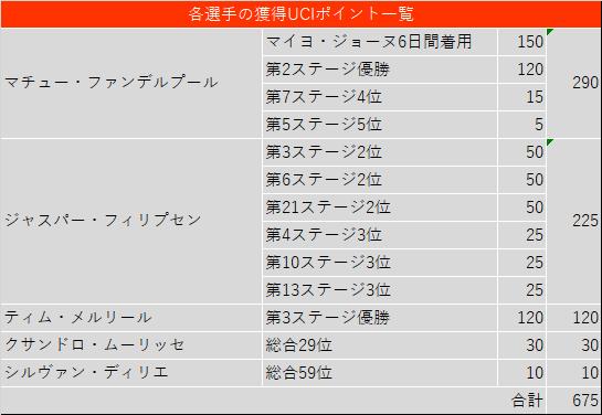 f:id:SuzuTamaki:20210729003656p:plain