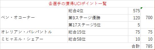 f:id:SuzuTamaki:20210729003823p:plain