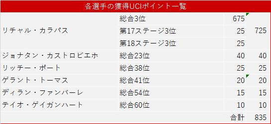 f:id:SuzuTamaki:20210729004016p:plain