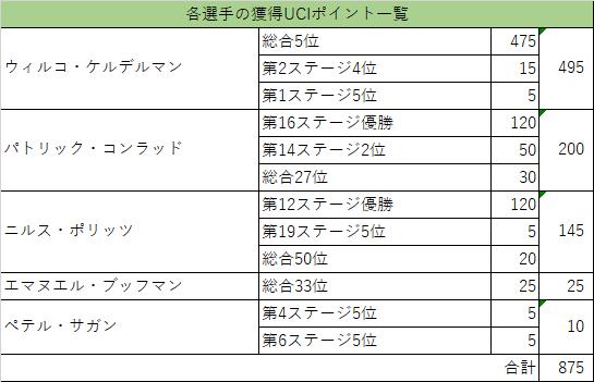 f:id:SuzuTamaki:20210729004140p:plain