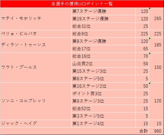 f:id:SuzuTamaki:20210729004323p:plain