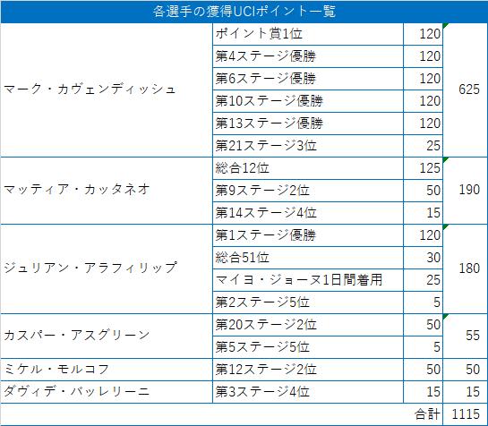 f:id:SuzuTamaki:20210729004523p:plain
