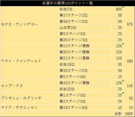 f:id:SuzuTamaki:20210729004708p:plain