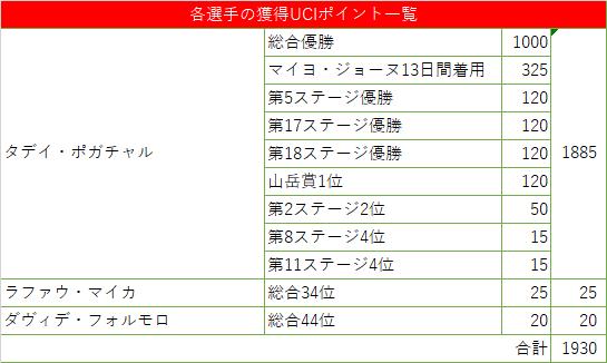 f:id:SuzuTamaki:20210729004929p:plain