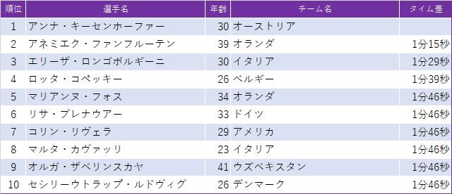 f:id:SuzuTamaki:20210801101831p:plain