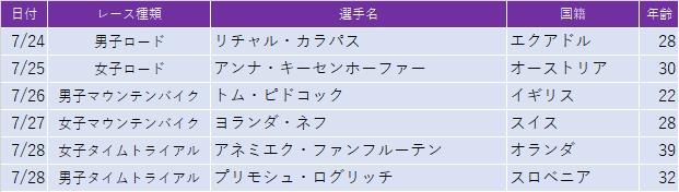 f:id:SuzuTamaki:20210801103048p:plain