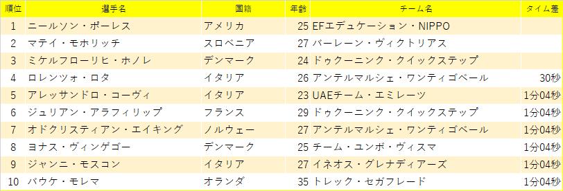 f:id:SuzuTamaki:20210801103155p:plain