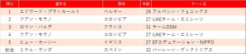 f:id:SuzuTamaki:20210808001913p:plain