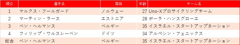 f:id:SuzuTamaki:20210809012637p:plain