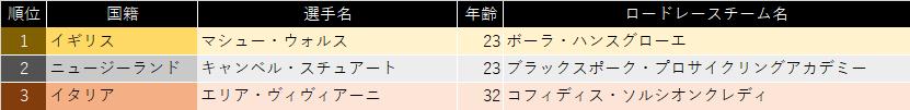 f:id:SuzuTamaki:20210809094941p:plain